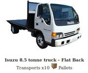 Local freight services in Brisbane from STQ Transport